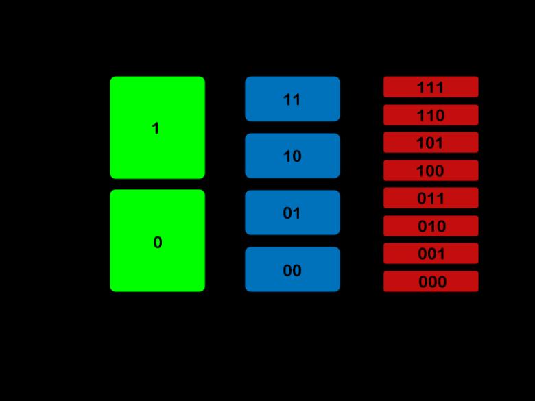 slc-mlc-tlc-nand-states-a2598760