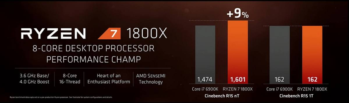 Ryzen 1800X vs i7 6900k Cinebench